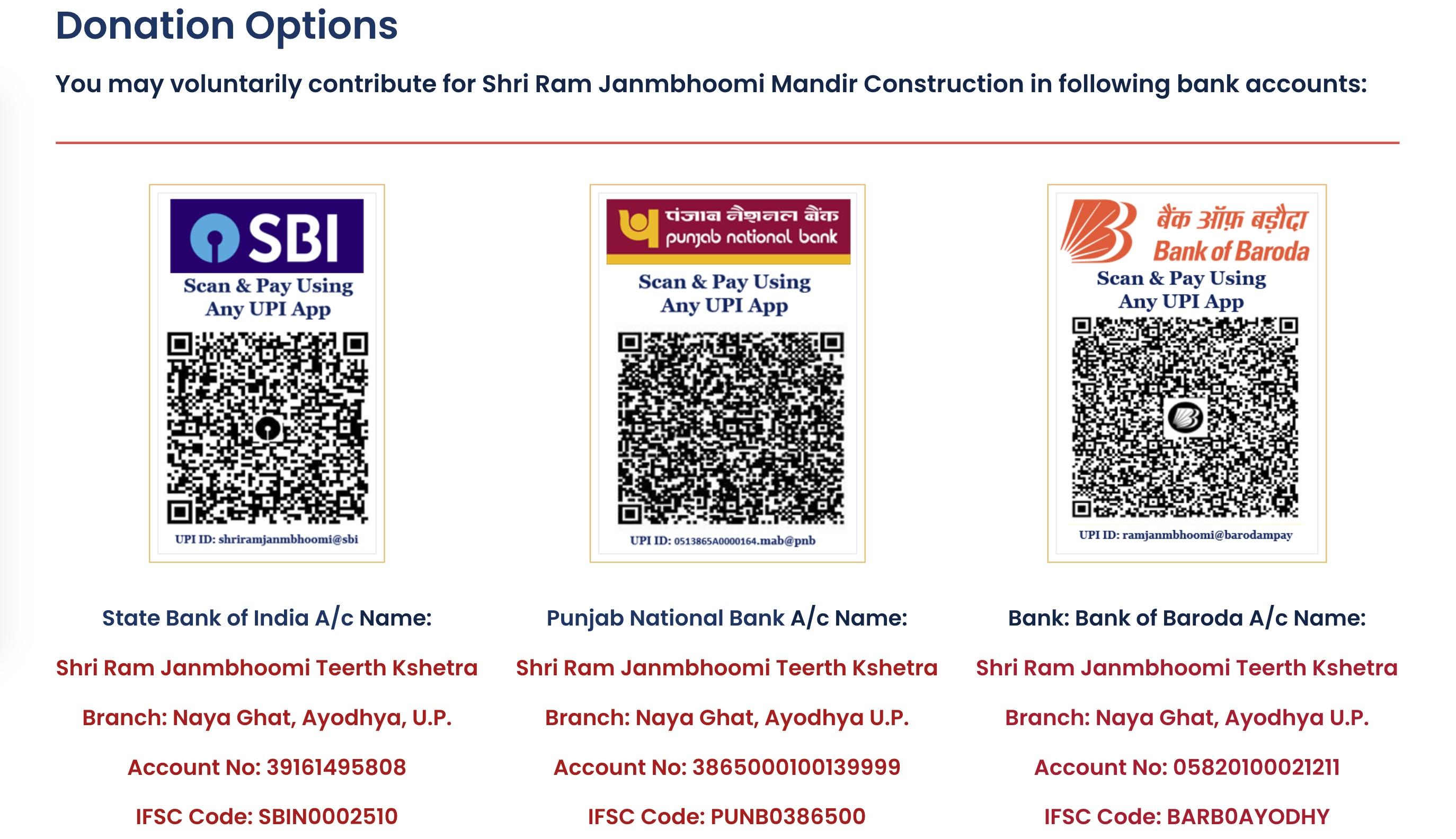 राम मंदिर अयोध्या के लिए दान/योगदान का प्रामाणिक तरीका